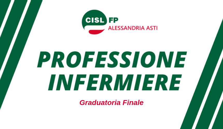 Graduatoria Finale Concorso Infermieri